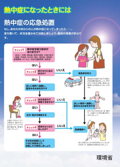 熱中症応急処置方法