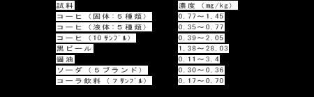 表4-MI