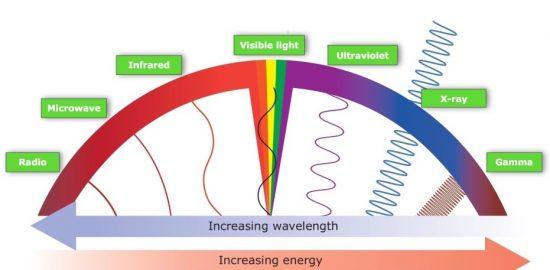 UV_ITV_ElectromagneticSpectrum_BG-Plate_FINAL_Mar2018