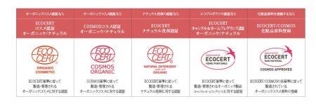 出典:エコサート・ジャパン株式会社/エコサート有機認証