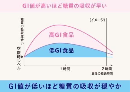 effect_ph2