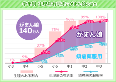 img_graph01