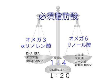 omega3-6