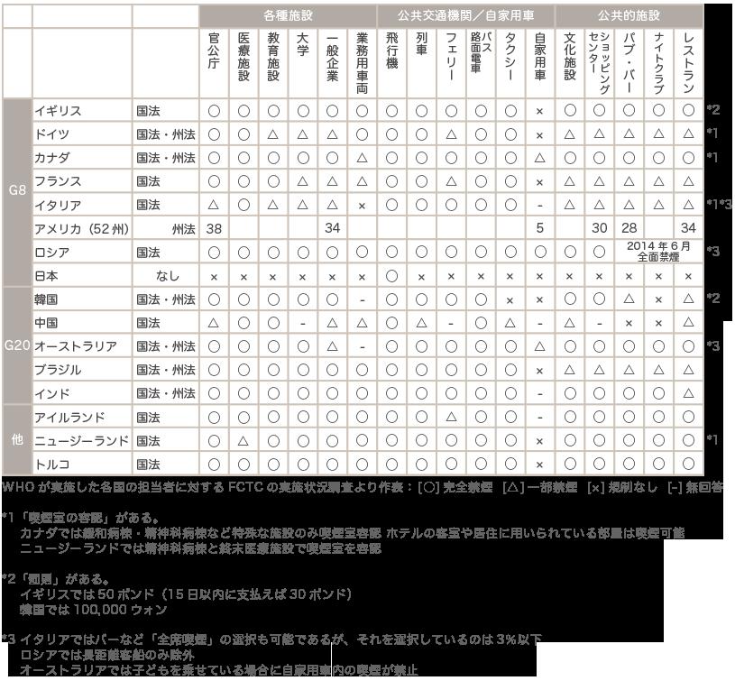 t-05-002-1