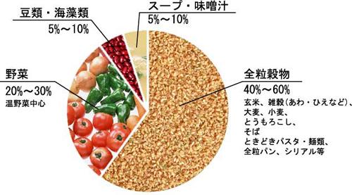 www.naturalhouse.co.jp