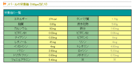 http://www.universalfoods.jp/