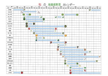 地場産野菜カレンダー2