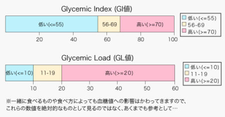 gi-gl%ef%bc%92