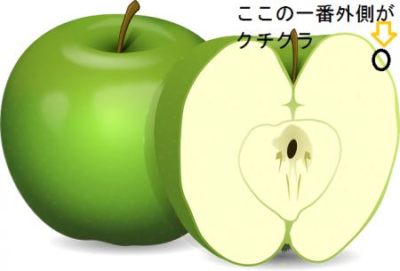 apples-154492_640