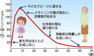graph32