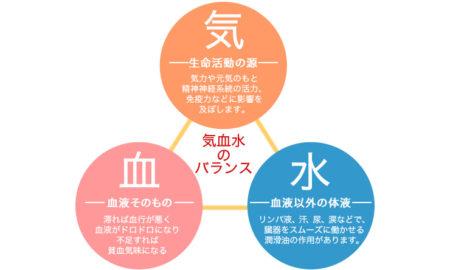 ki_ketsu_sui_01