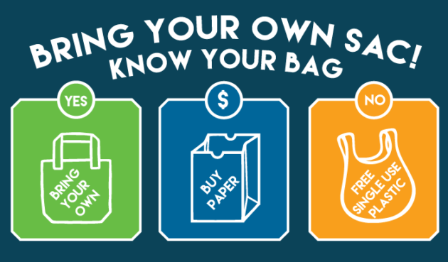 know-your-bag